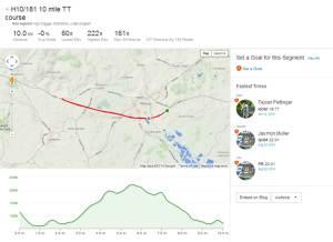 H10-181 TT course